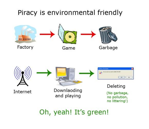 pirateria_green